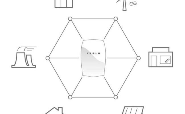 Las baterías de Tesla, el autoabastecimiento y la legalidad en España: las cinco respuestas clave